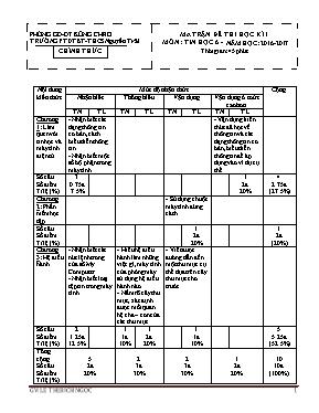 Đề kiểm tra học kì I Tin học lớp 6 (Có đáp án