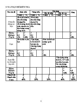 Đề kiểm tra học kì I Vật lí lớp 8 - Năm học 2016-2017 - Trường THCS Kỳ Thượng