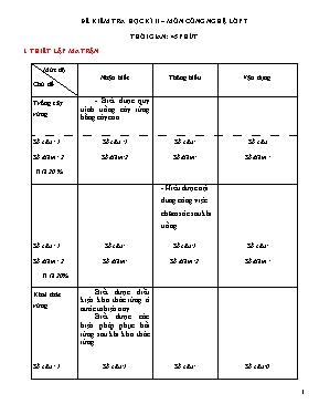 Đề kiểm tra học kì II Công nghệ lớp 7 (Kèm đá