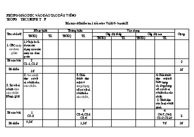 Đề kiểm tra học kì II Vật lí lớp 6 - Năm học