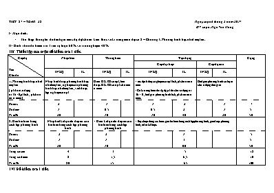 Đề kiểm tra một tiết Đại số lớp 8 - Năm học 2