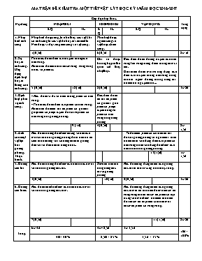 Đề kiểm tra một tiết Vật lí lớp 7 - Năm học 2