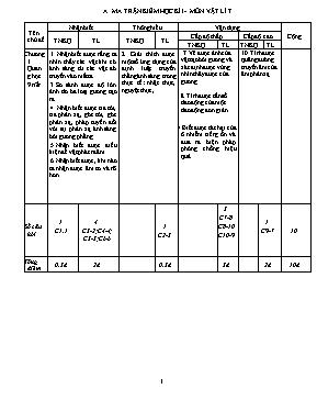 Ma trận và đề kiểm tra học kì I Vật lí lớp 7