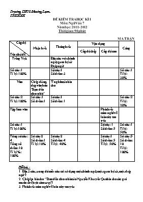 Đề kiểm tra học kì I Ngữ văn lớp 7 - Năm học